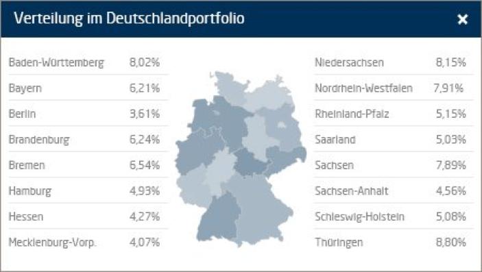 giromatch deutschland