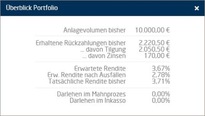 giromatch portfolio